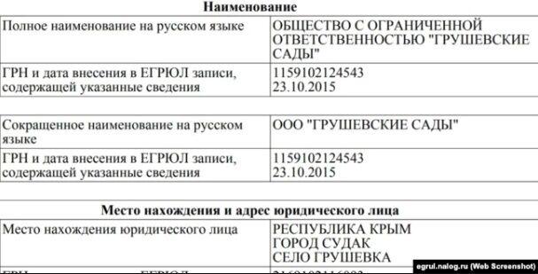 Фірма зареєстрована в 2015 році.