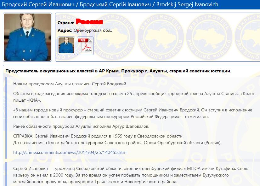 Новости Крымнаша. Цены в Крыму продолжают лететь вверх
