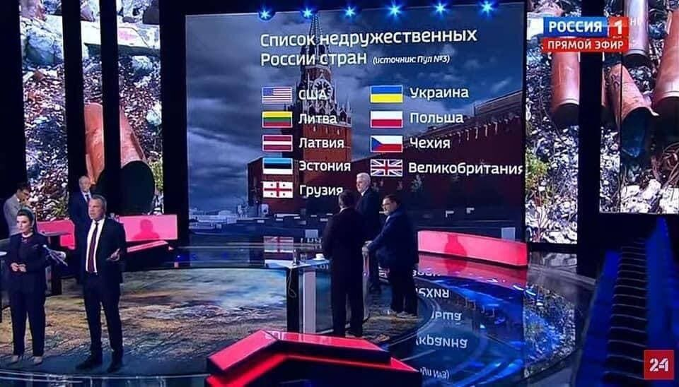 """Список """"недружественных"""" России стран."""