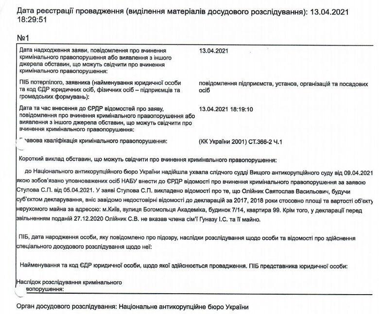 В Едином реестре досудебных расследований зарегистрировано уголовное производство №52021000000000187