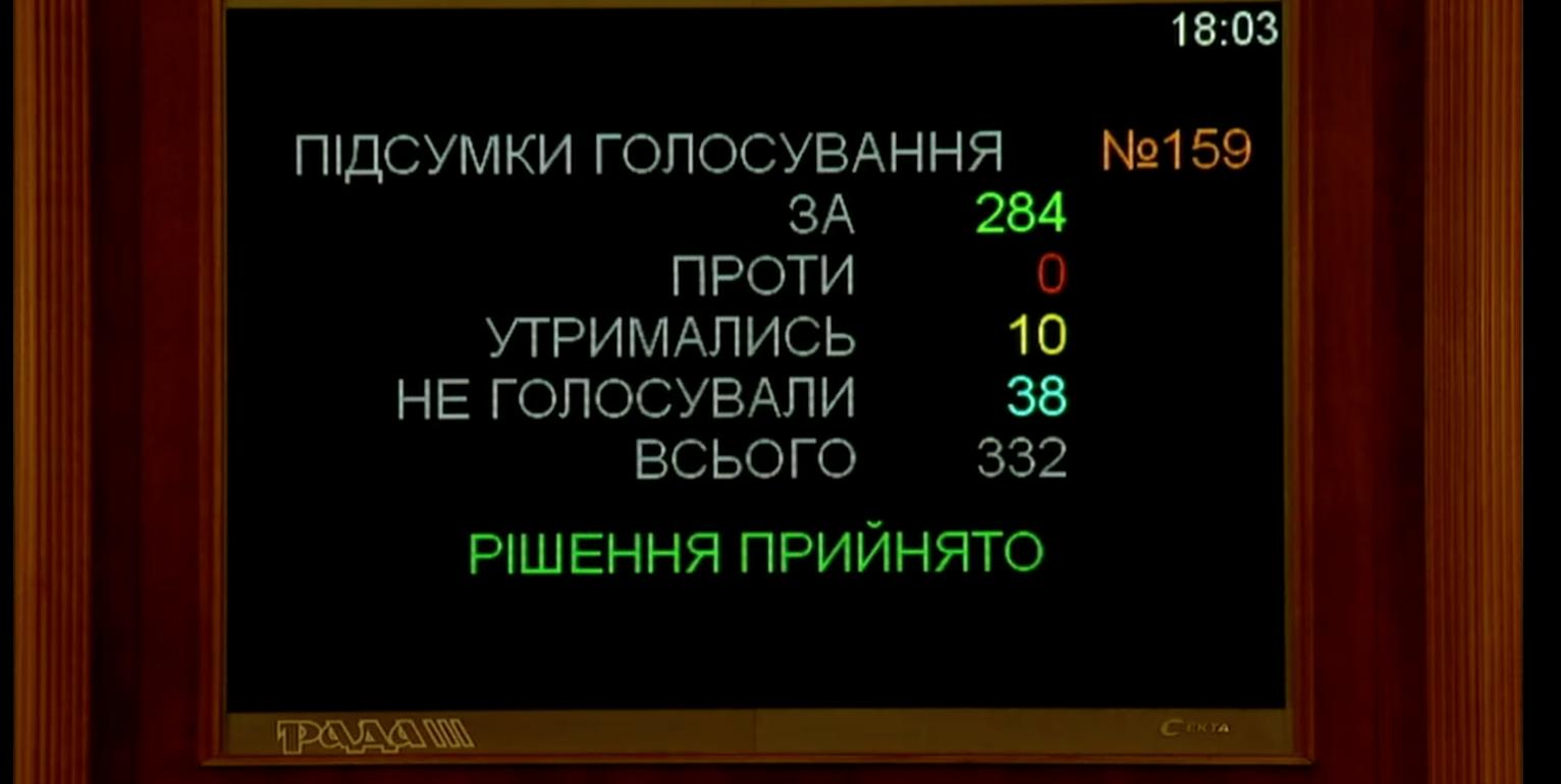 Голосование за запрет рекламы электронных сигарет.
