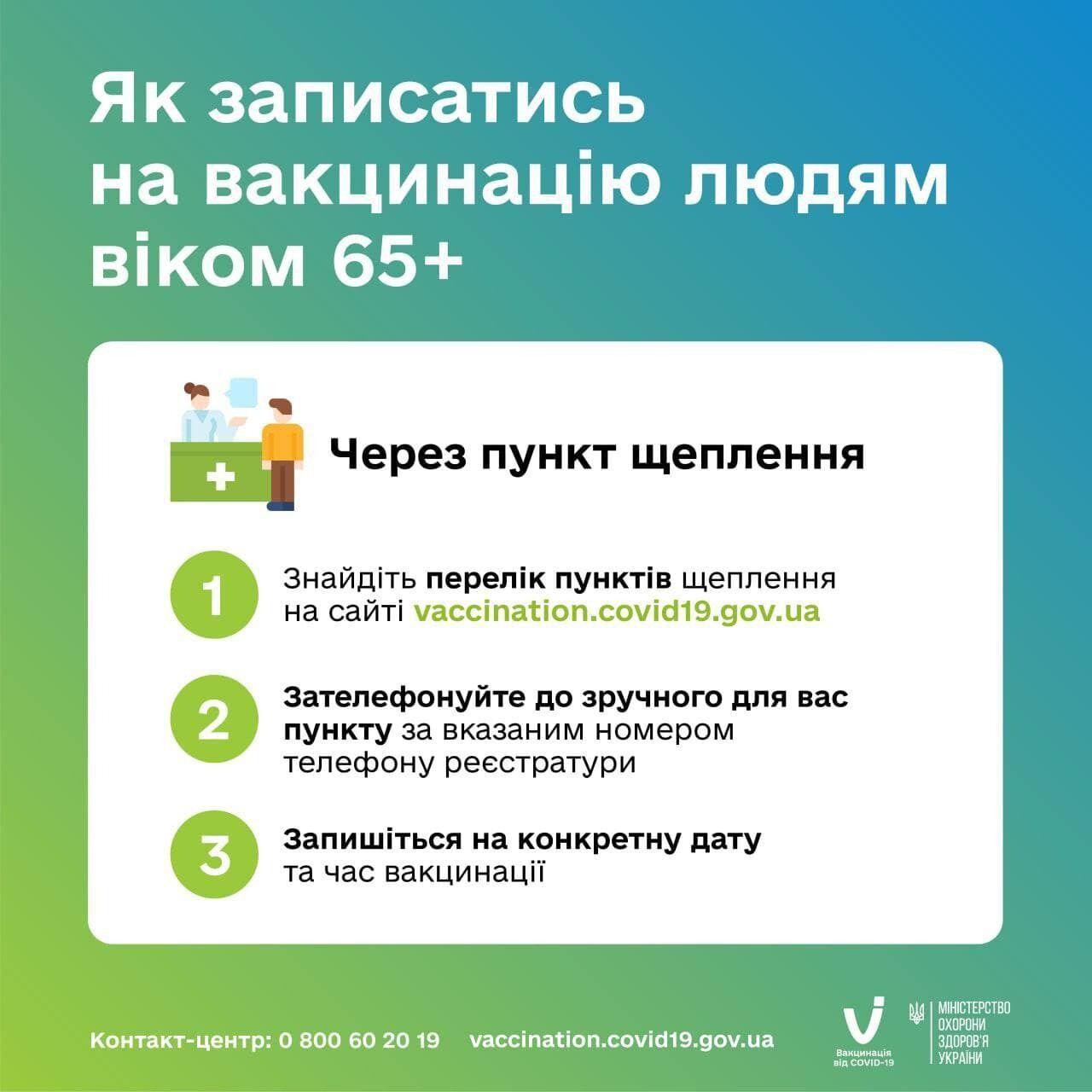 В Україні розпочали вакцинацію проти COVID-19 людей віком 65+: як записатися