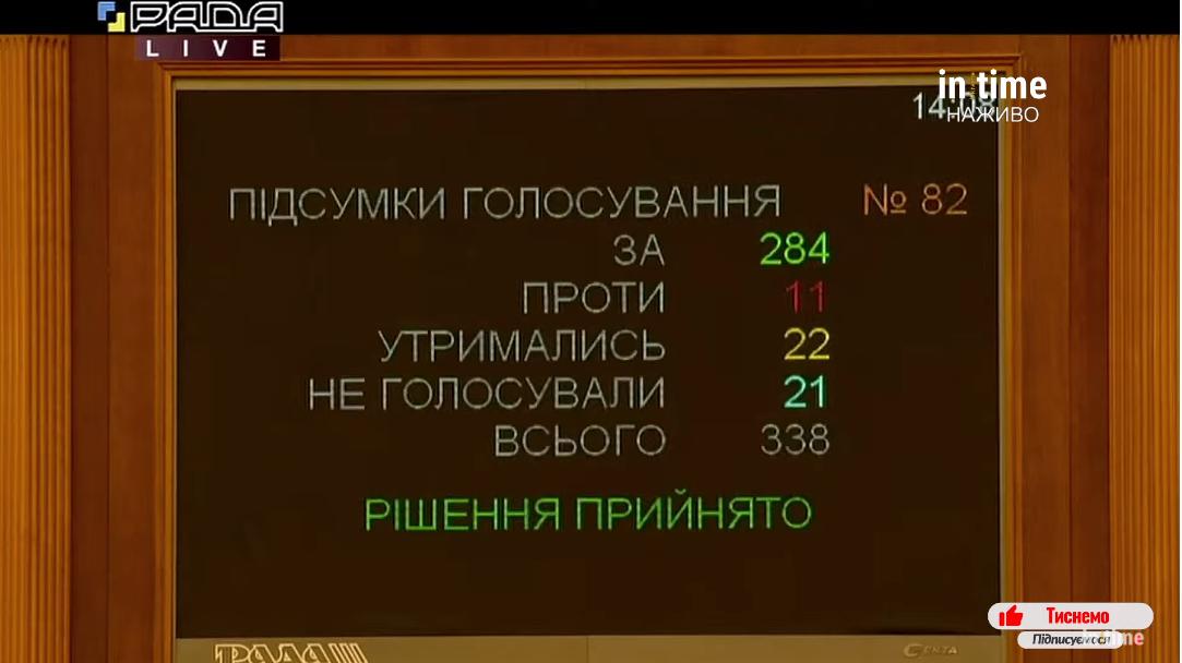 Итог голосования за законопроект №2194