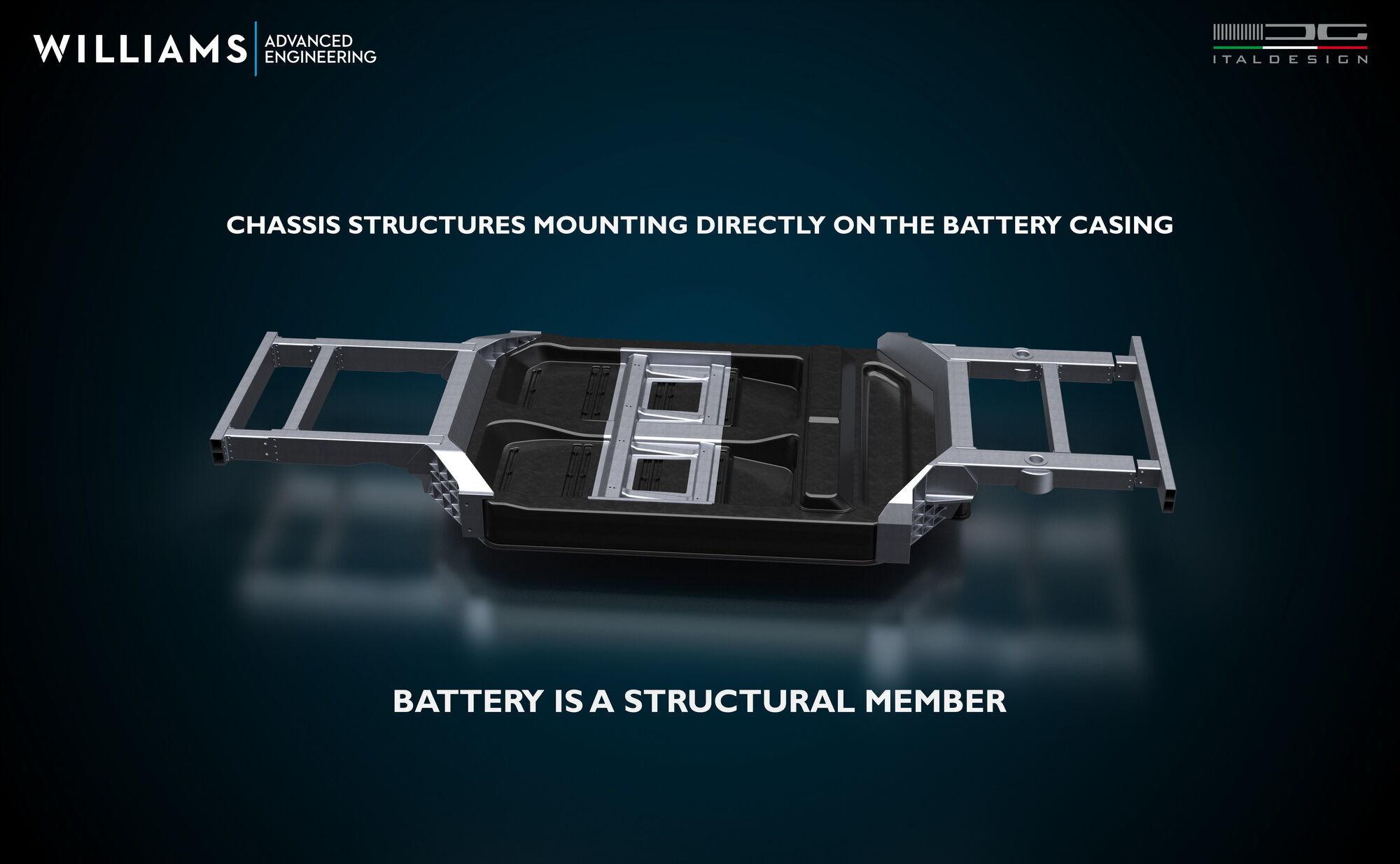 Батареи являются частью несущей конструкции платформы