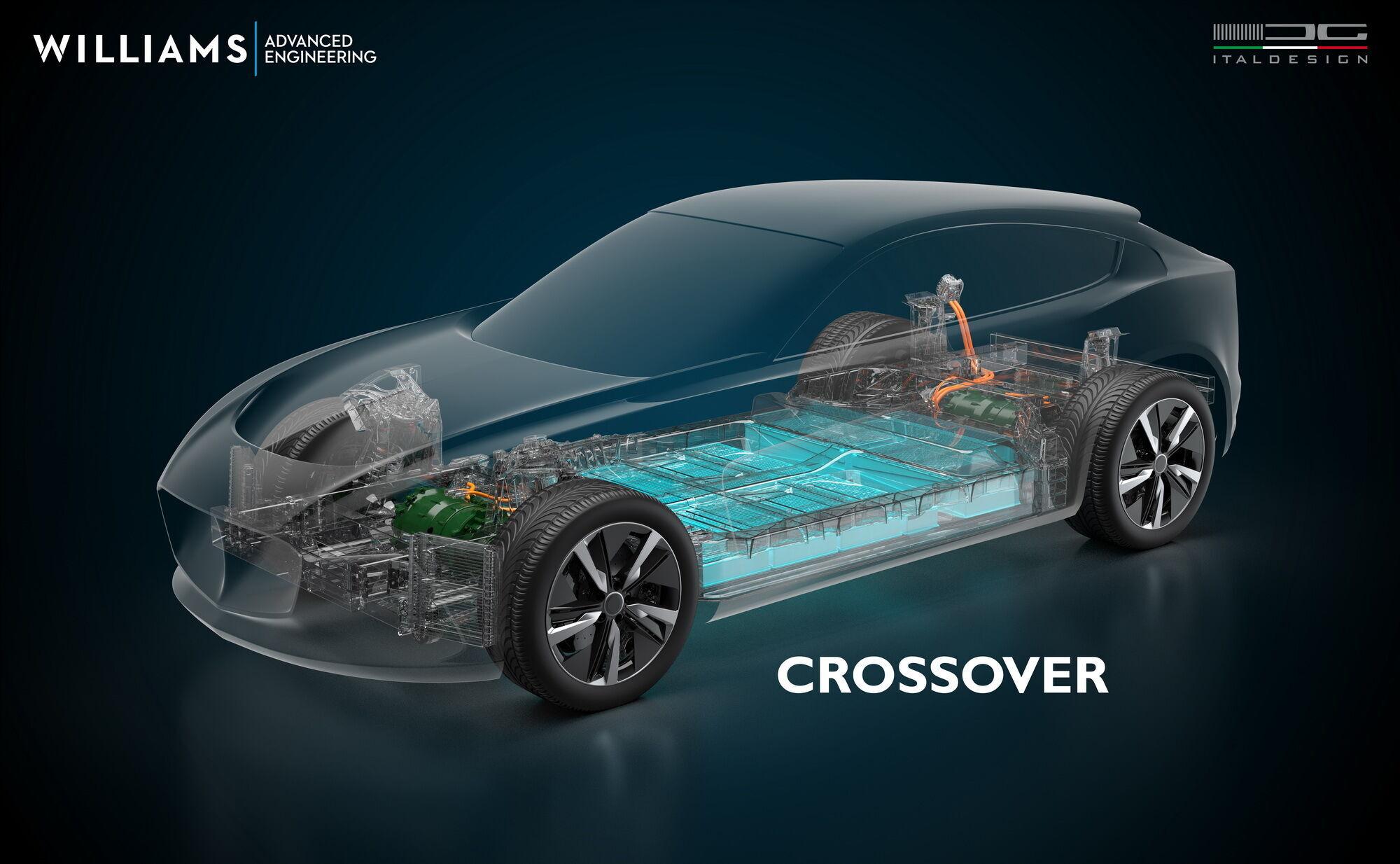 Для EVX будут предусмотрены АКБ емкостью от 104 до 120 кВт