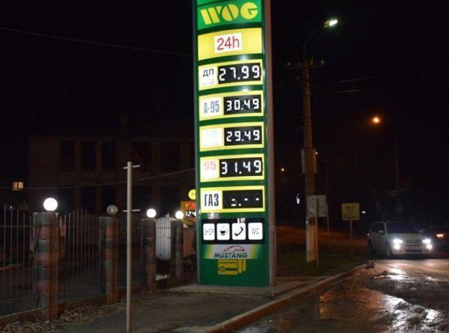 Ціни на бензин в останні 4 роки
