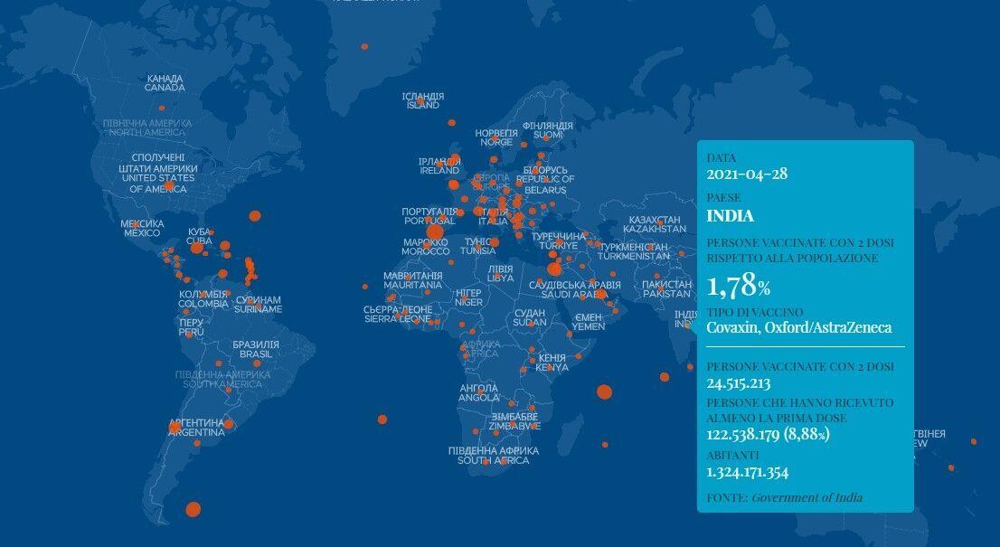 Дані щодо вакцинації від COVID-19 в Індії