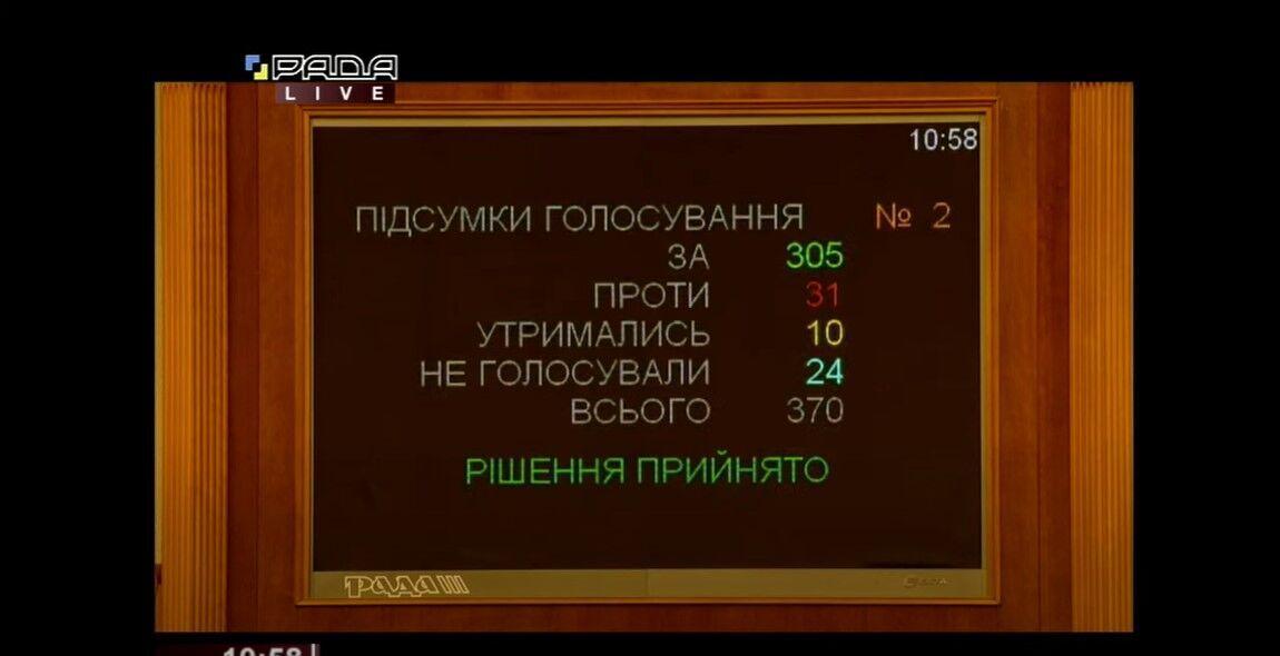 У Раді призначили нового міністра енергетики України: що про нього відомо