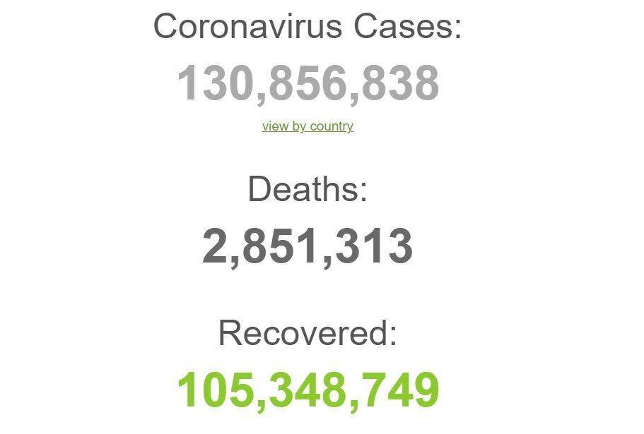 Пандемія коронавірусу в світі.