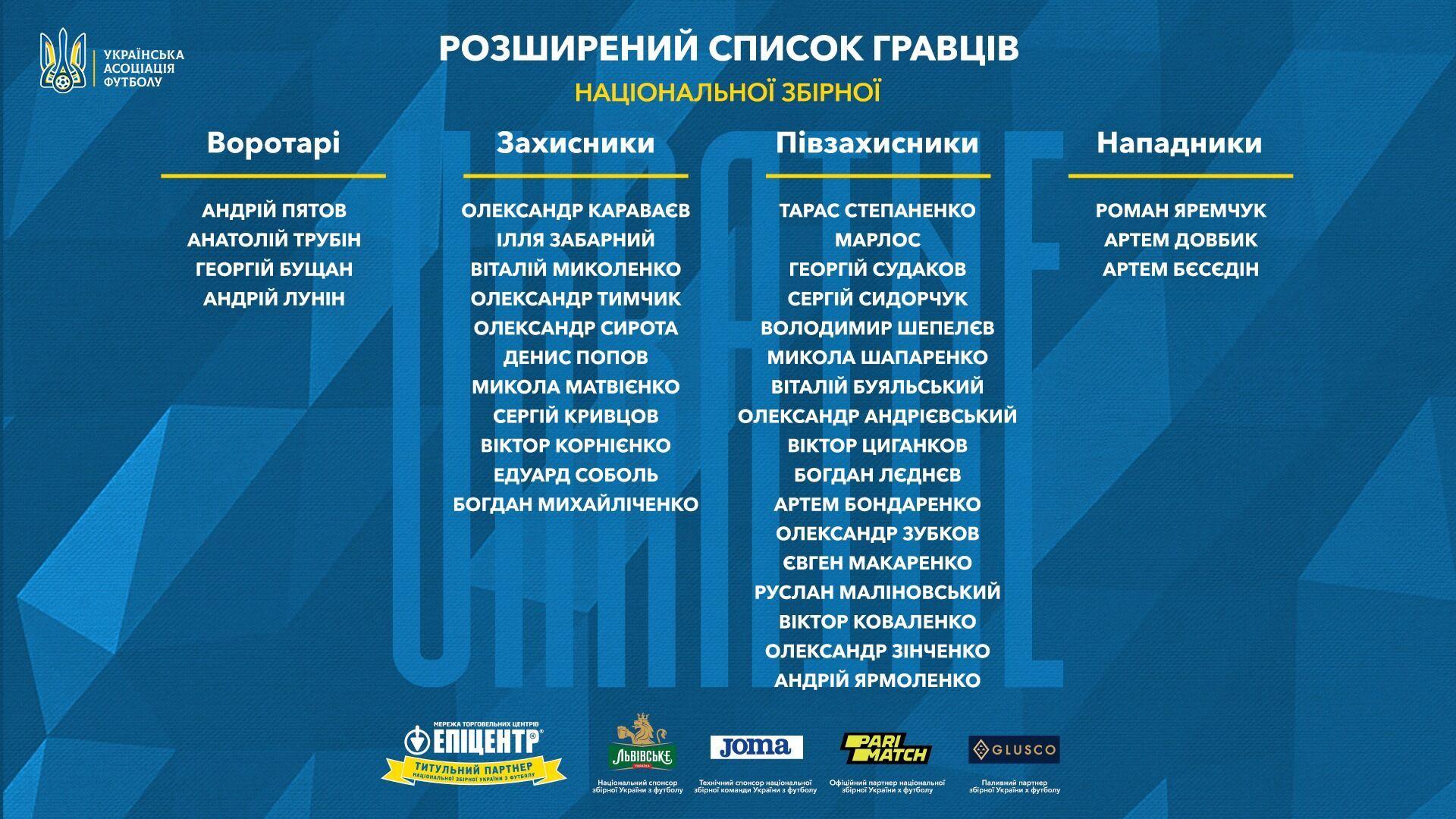 Состав сборной Украины