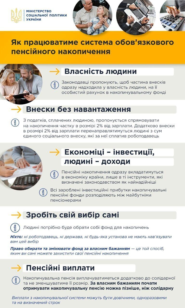 Украинцам будут платить по две пенсии: в Минсоце раскрыли детали реформы