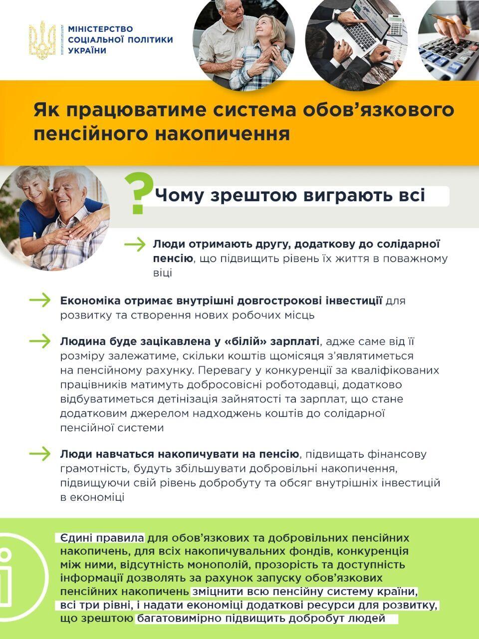 Українцям платитимуть по дві пенсії: в Мінсоц розкрили деталі реформи