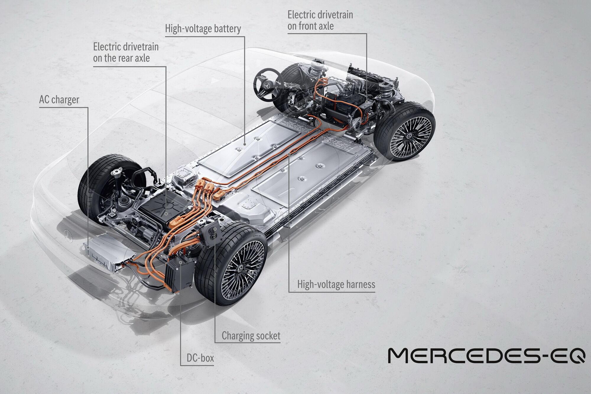Корпус батареї є частиною силової структури кузова, до нього кріпляться передній та задній підрамники