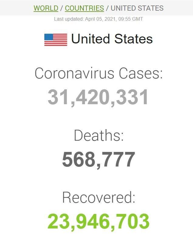 Дані щодо коронавірусу в США