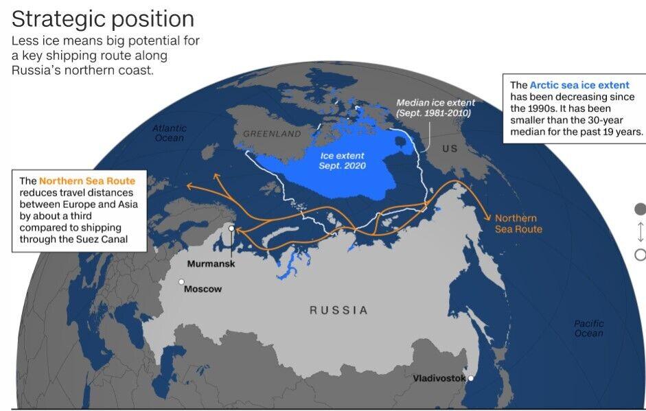 Стратегические позиции РФ несколько десятков лет назад.