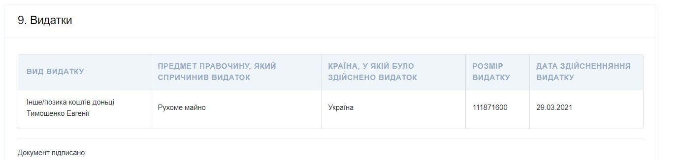 Тимошенко дала дочери почти 112 млн грн: деньги она отсудила у американских юристов