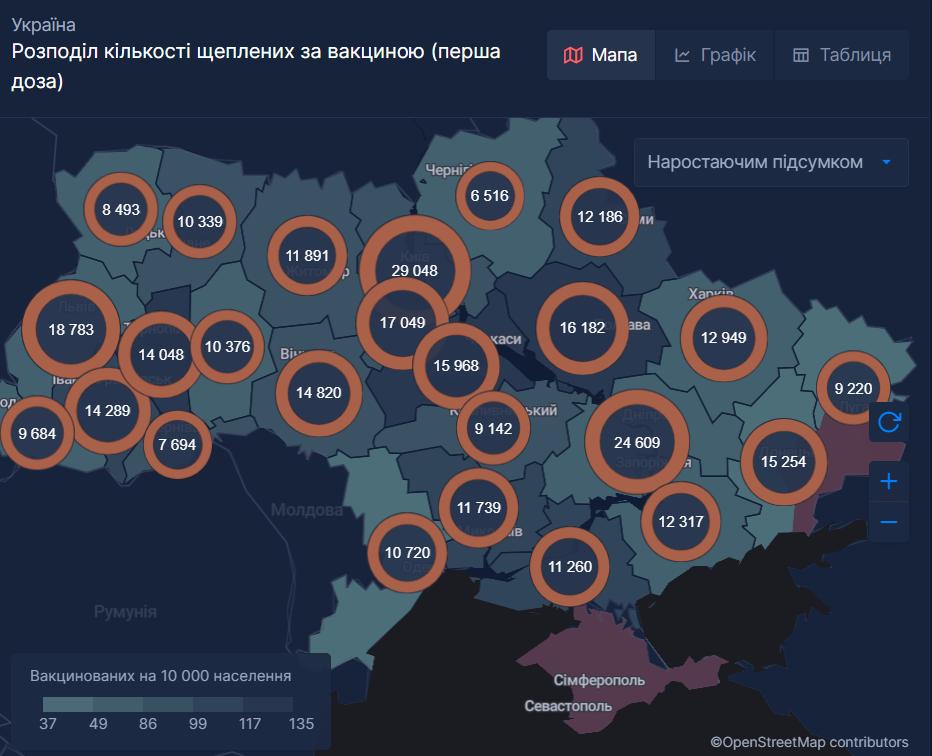 Вакцинація в Україні. інфографіка