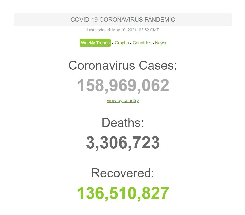 Хроника коронавируса на 10 мая: Украина стала 2-й по количеству новых смертей в Европе