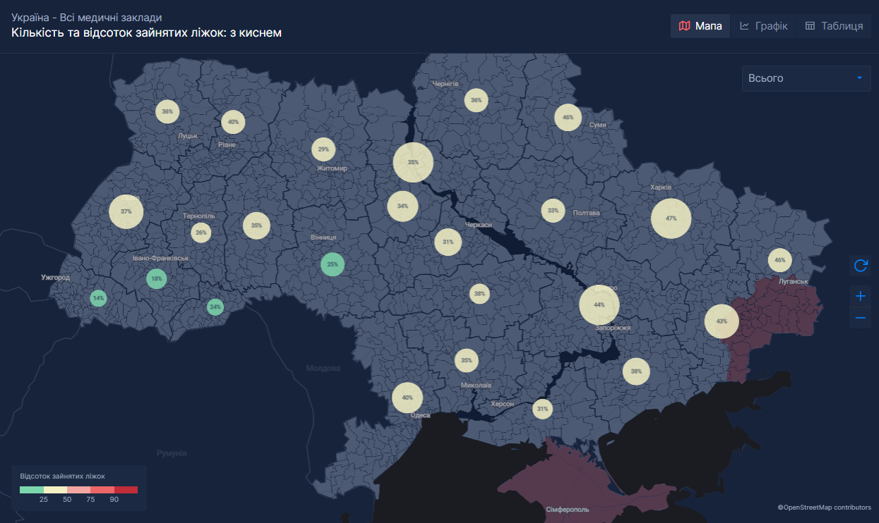 Критична ситуація в реанімаціях через COVID-19 виникла у двох областях України
