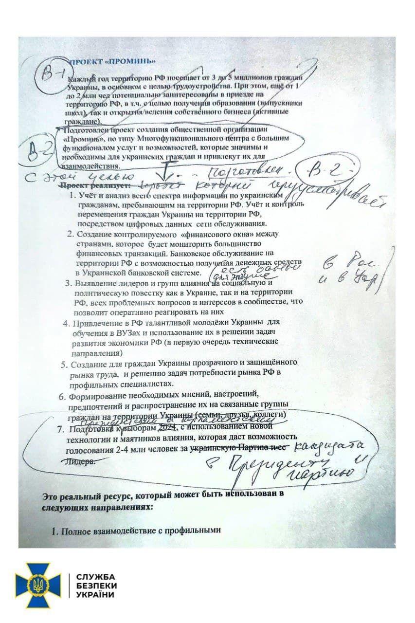 Документы СБУ.