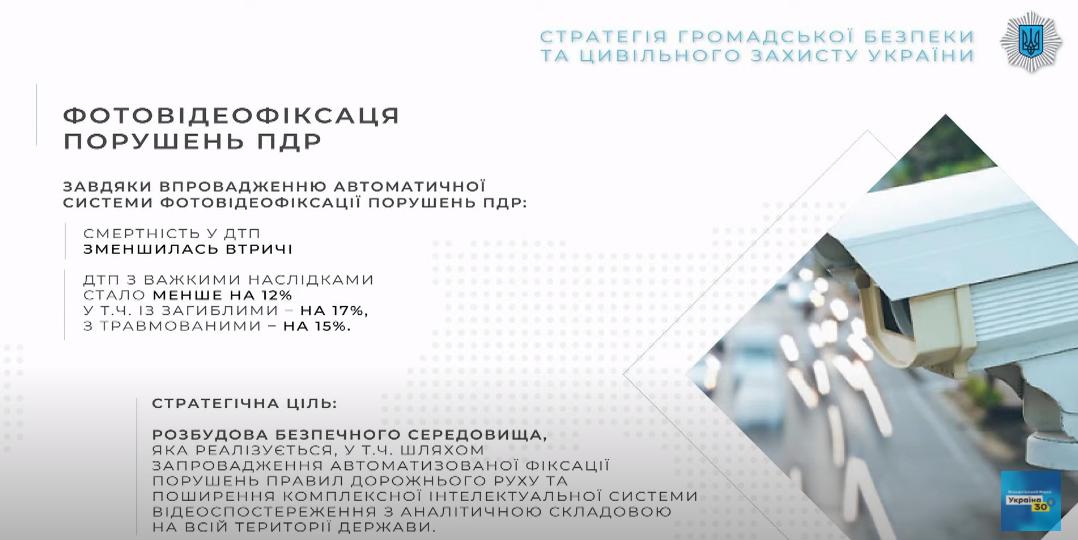 Уменьшение количества ДТП в Украине после введения фотофиксации
