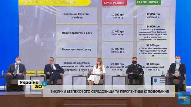 Геращенко анонсировал увеличение камер и внедрение шведской системы безопасности на дорогах Украины