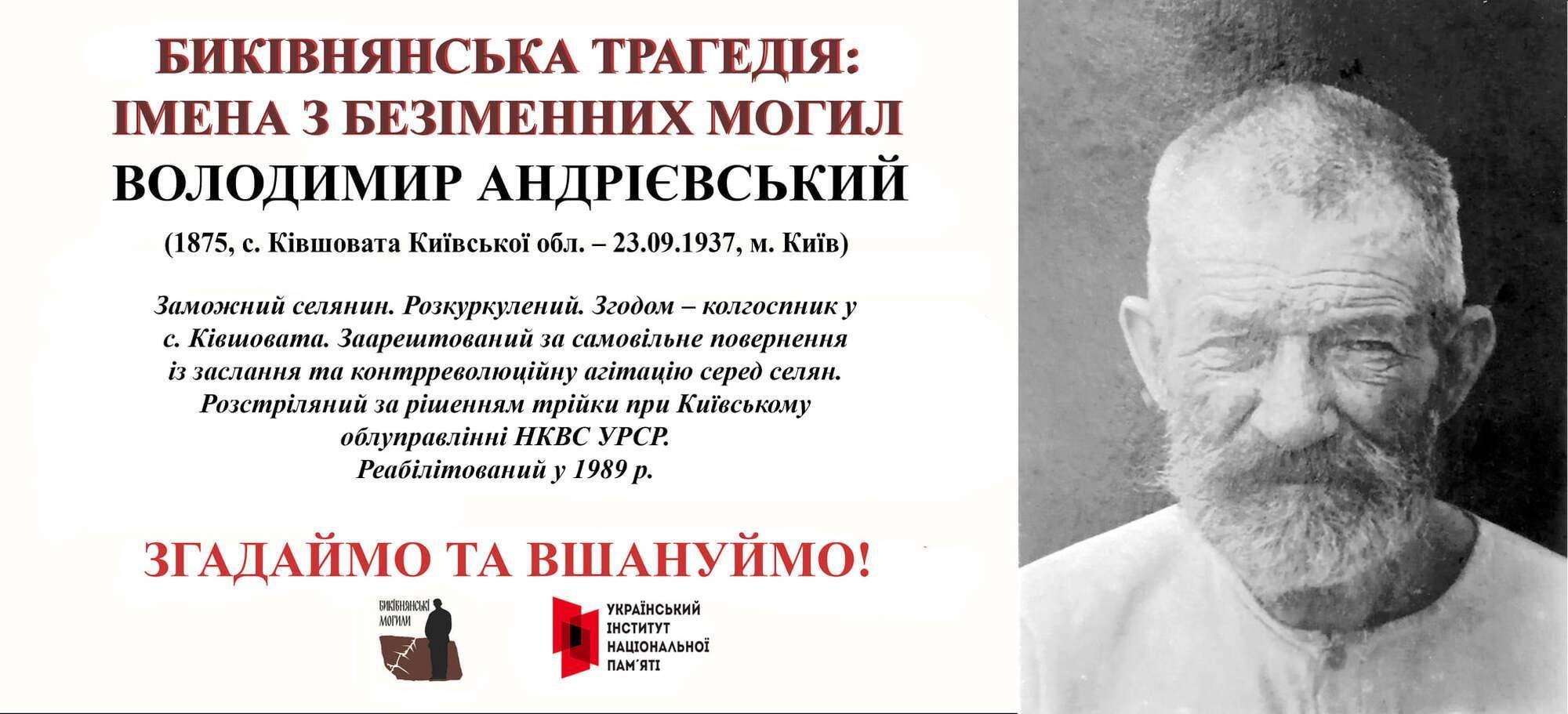 Про точну кількість жертв політичних репресій в Україні донині точаться суперечки