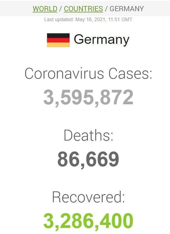 Коронавірус у Німеччині