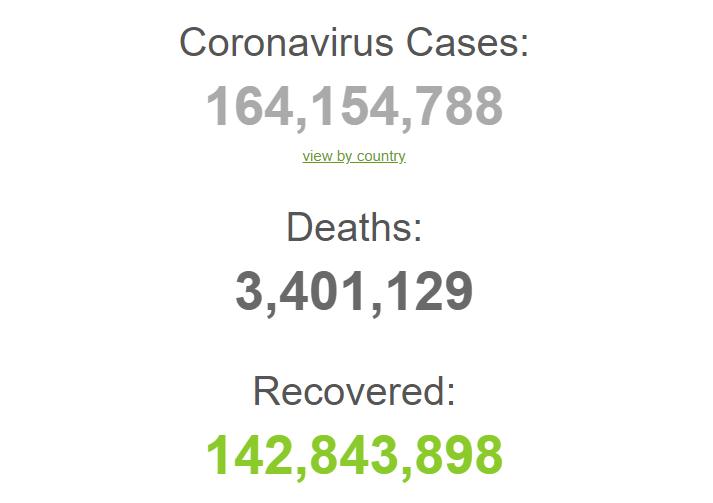 Пандемія коронавірусу у світі.