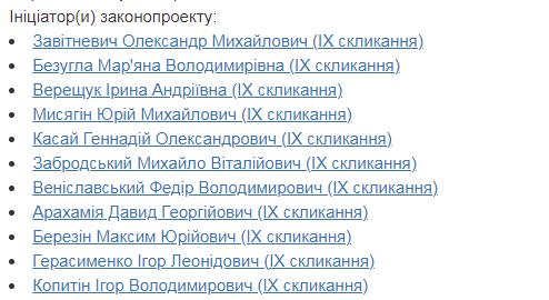 Авторы документа