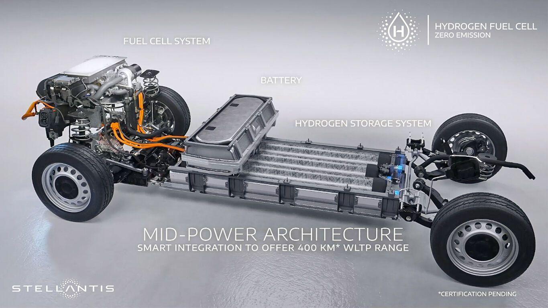 Vivaro-e Hydrogen использует в своей конструкции водородные топливные элементы