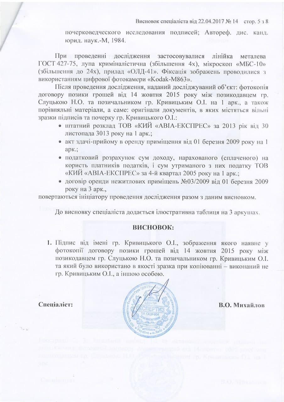 У Києві синзасновника відомої туристичної компанії понад 5 років бореться за спадок: подробиці справи