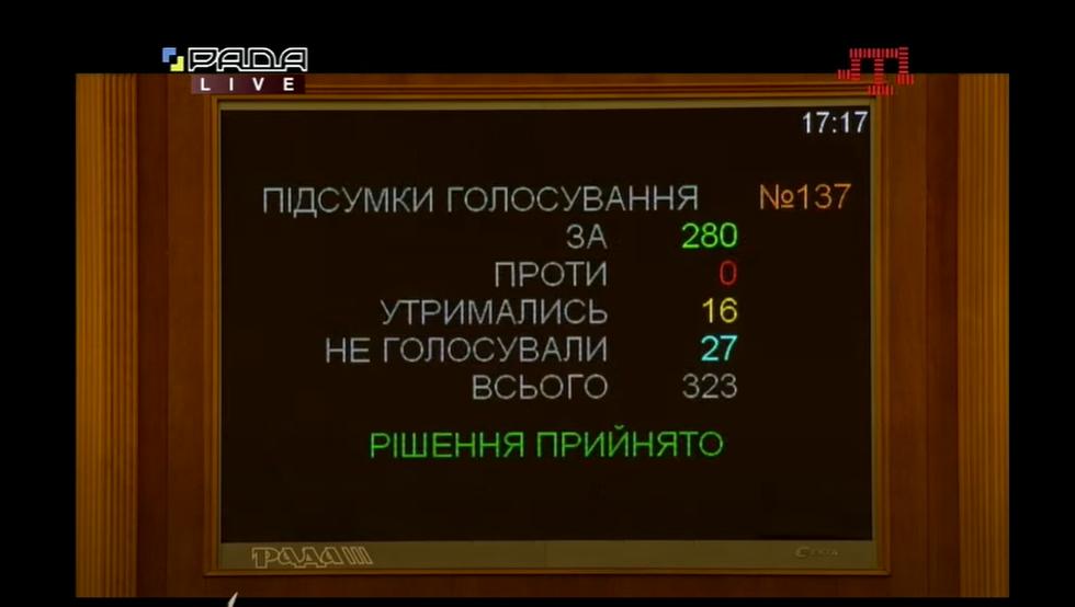 Увольнение Игоря Петрашко.