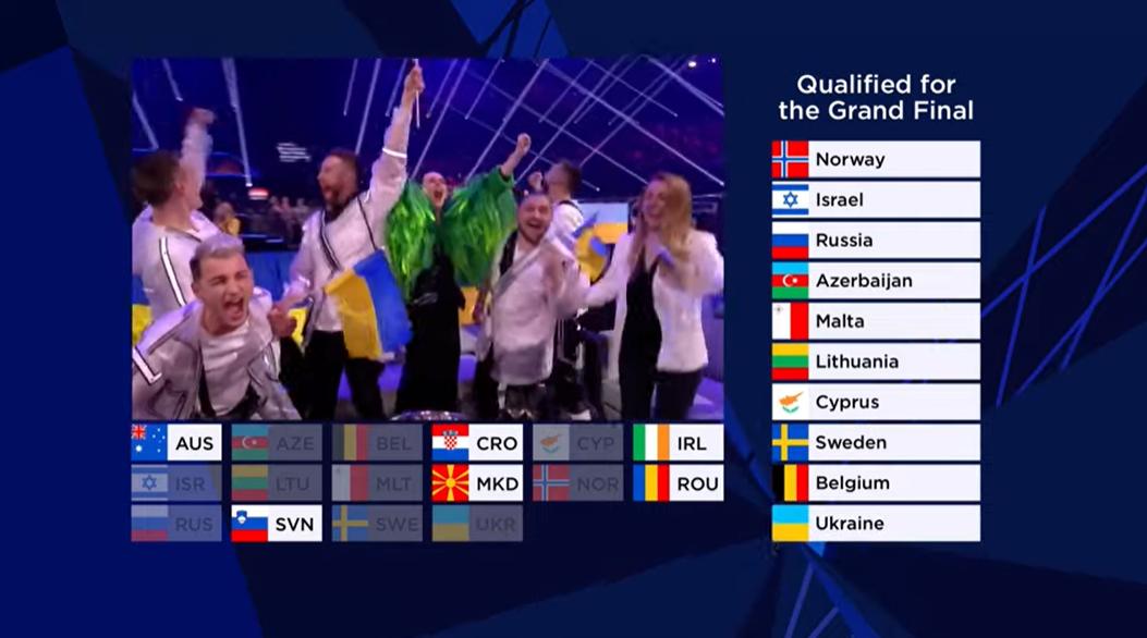 Украина вышла в финал Евровидения 2021