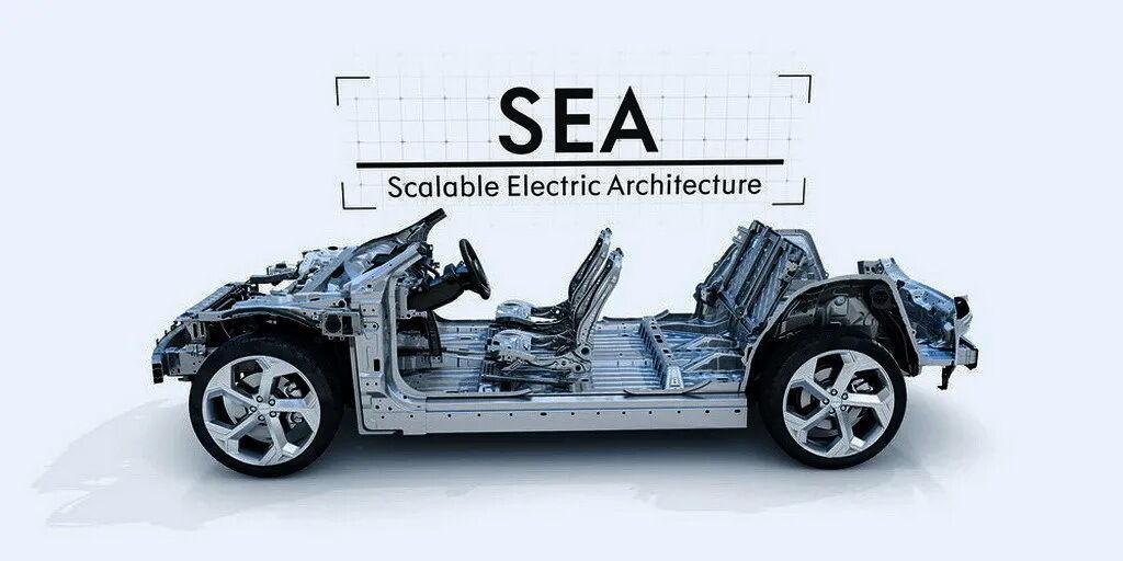 Новинка будет построена на модульной платформе SEA от Geely