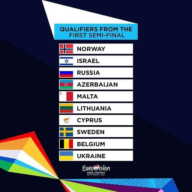 В финал вышли 10 стран