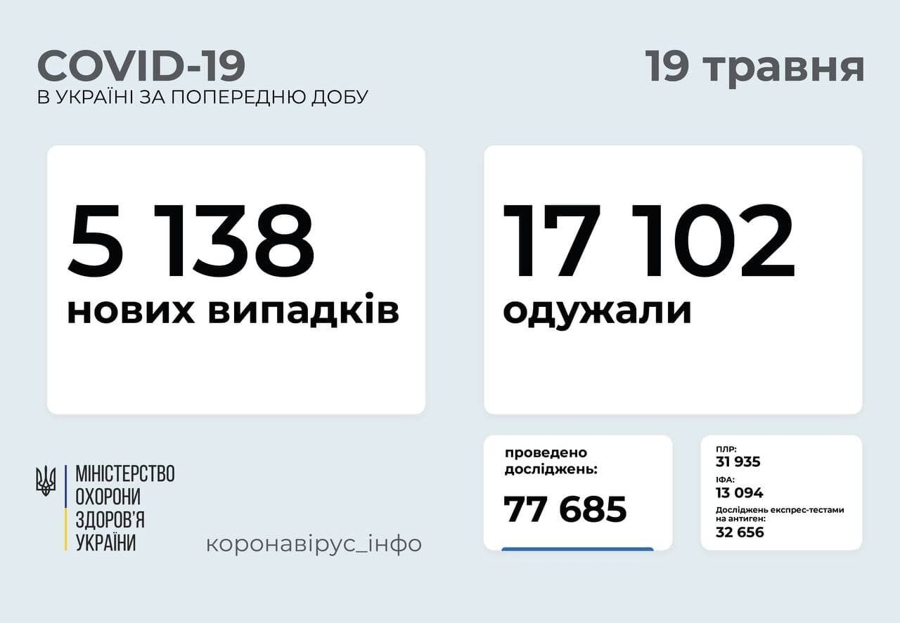 Коронавирус в Украине.