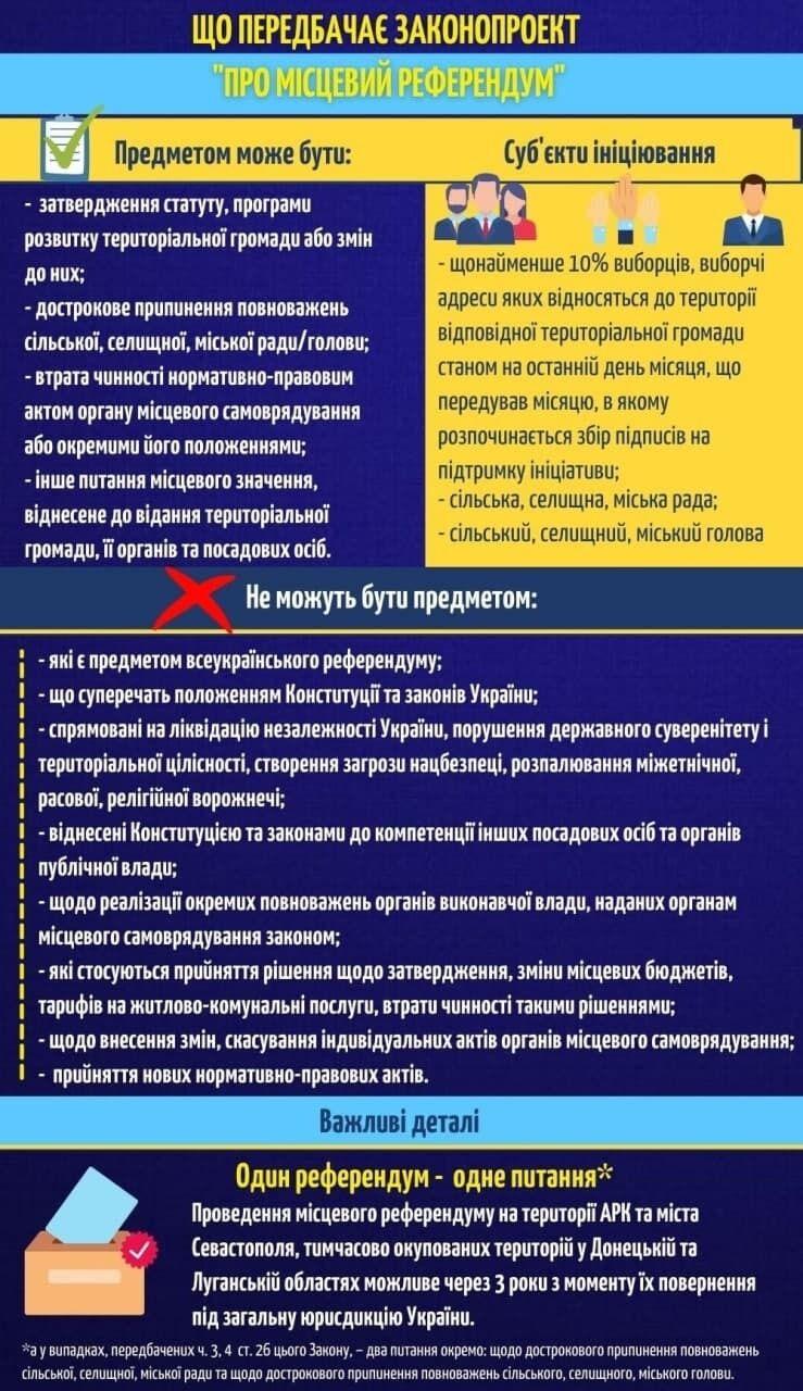 iportal.rada.gov.ua