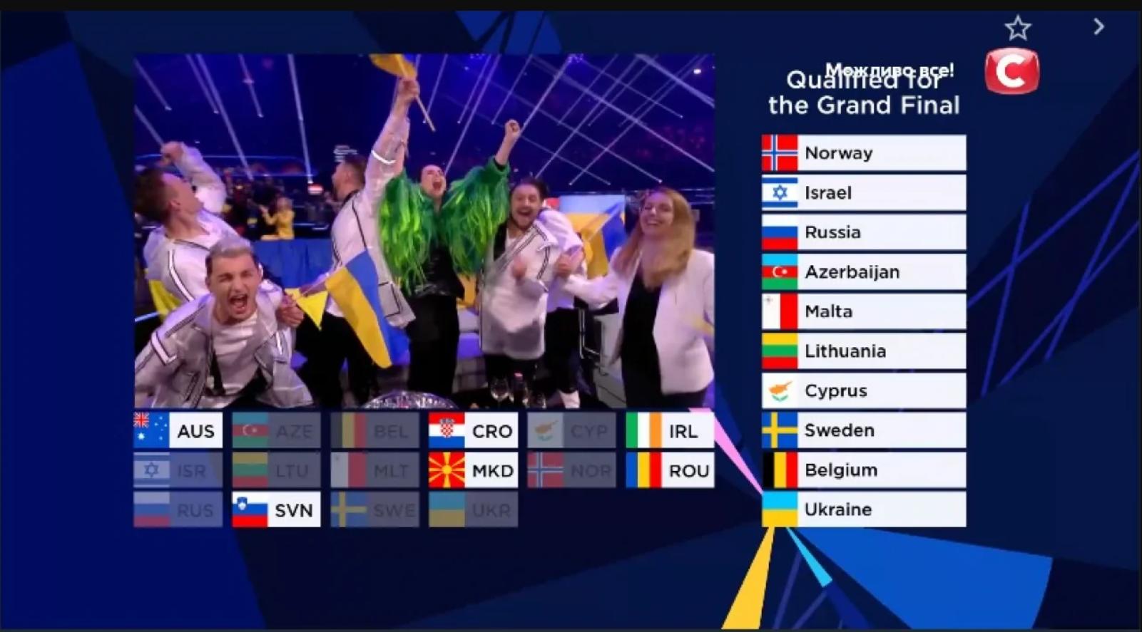 Результаты первого полуфинала