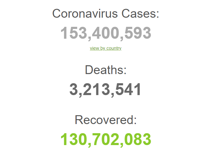 Статистика распространения COVID-19 в мире на 2 мая.