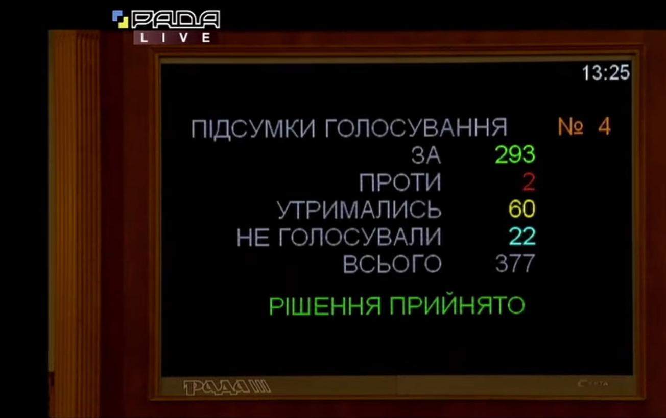 В Украине назначили министра экономики: главное о новом члене Кабмина
