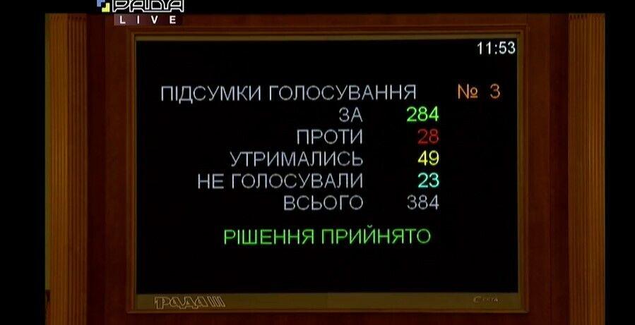 Кубракова назначили министром инфраструктуры Украины