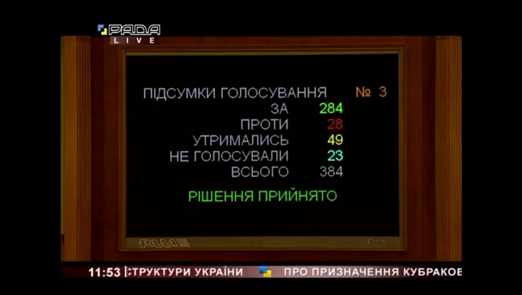 У Раді проголосували за призначення Олександра Кубракова міністром інфраструктури