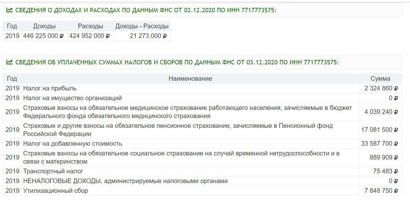 Украинский миллиардер зарабатывает в Киеве, платит налоги в России и предлагает ей свою технику