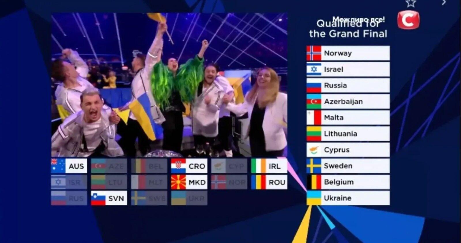Результаты первого полуфинала.