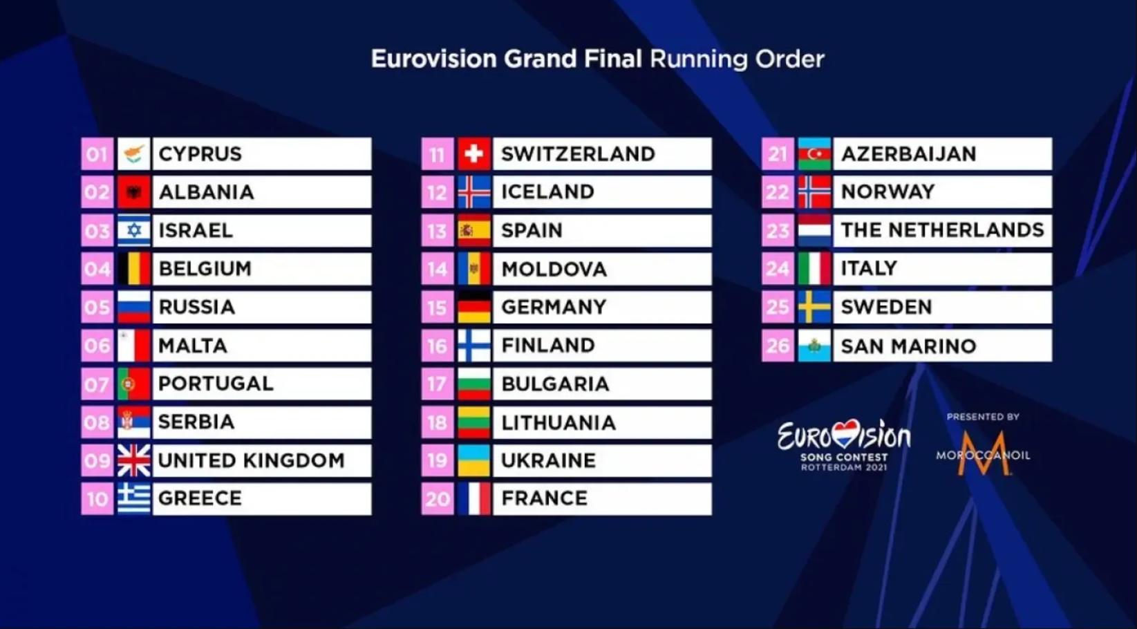 Евровидение 2021: как выступали участники в финале
