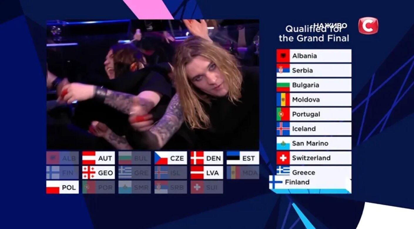 Результаты второго полуфинала.