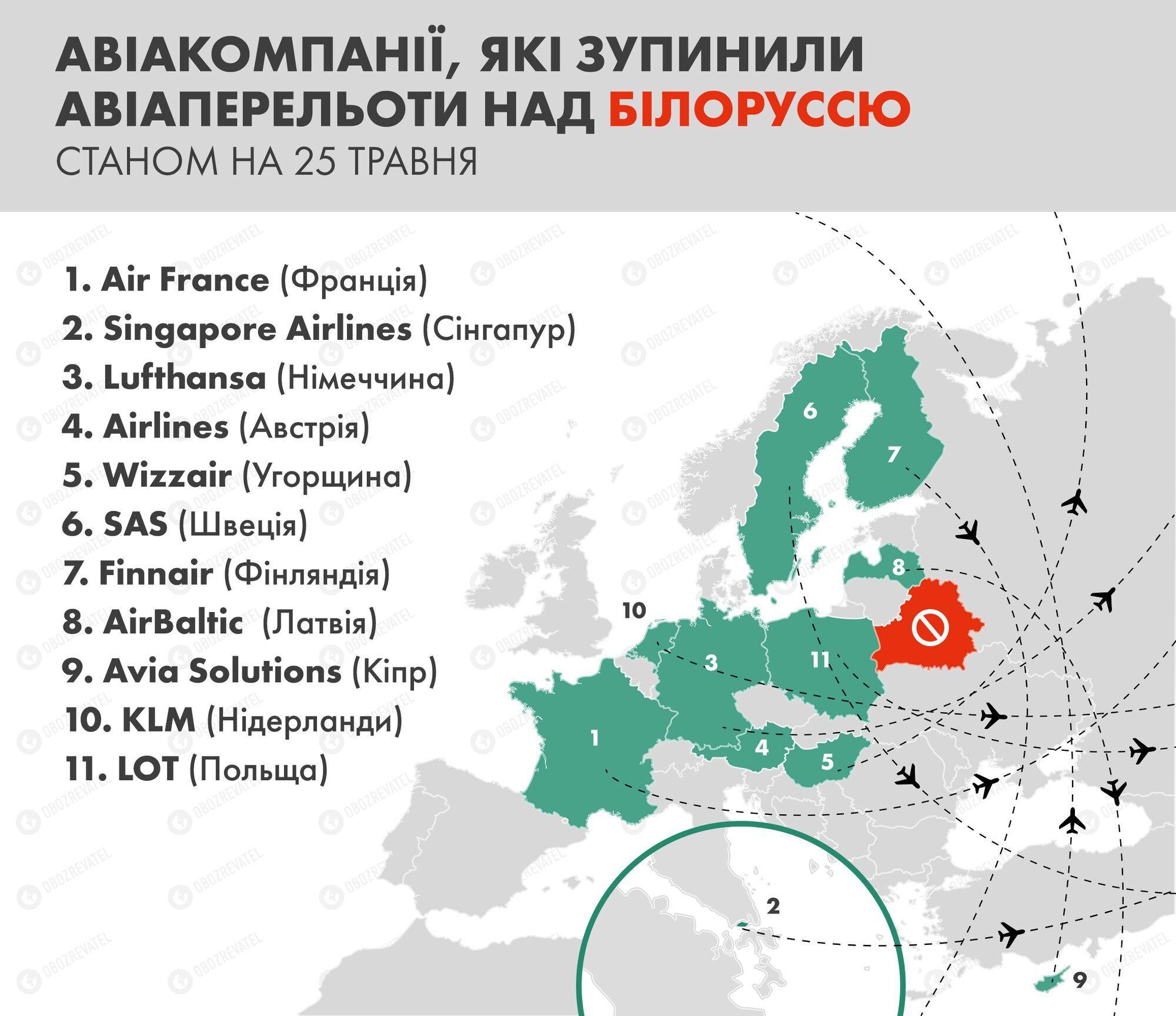 Список стран, которые прекратили авиасообщение с Беларусью