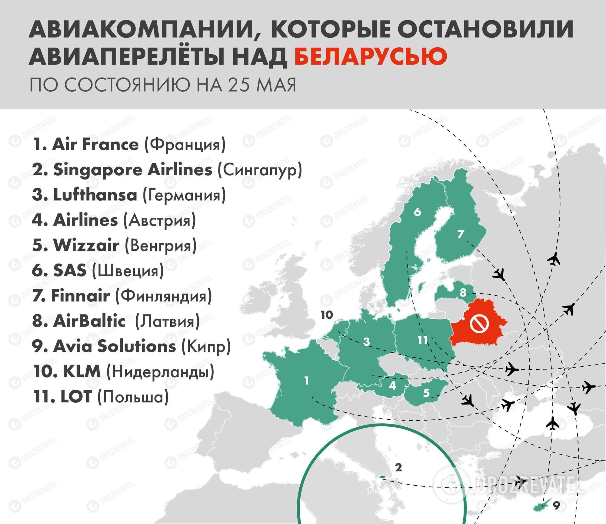 Список стран, которые остановили авиаперелеты.