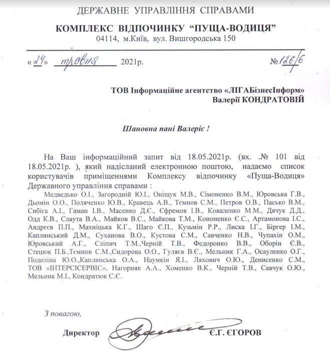 Список чиновников в Пуще-Водице.